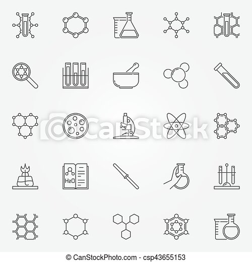 Chemistry signs of Signs of