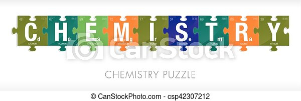 chemistry word formed by symbols of the periodic table of the rh canstockphoto com Word Design Clip Art Word Jump Clip Art
