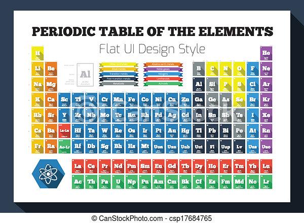 chimique, plat, éléments, table, périodique - csp17684765