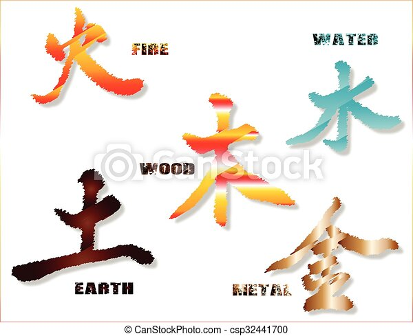 Chinese Element Symbols The Five Chinese Element Symbols On A White