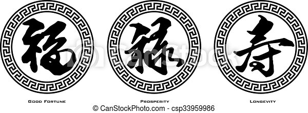 Chinese Text Calligraphy of Good Fortune Prosperity and Longevity - csp33959986