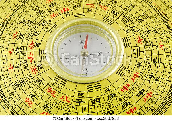 chinois, compas - csp3867953