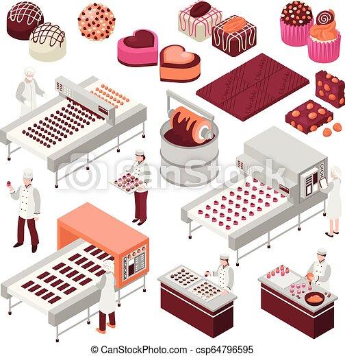 Chocolate Manufacture Isometric Set