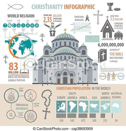 christianity infographic religion graphic template vector