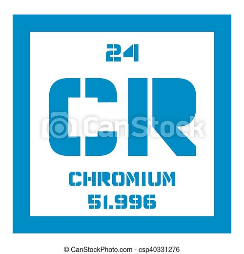 Chromium Chemical Element Steel Grey Lustrous Hard And Brittle Metal