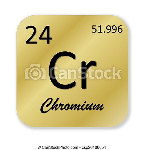 Chromium Element Black Chromium Element Into Golden Square Shape