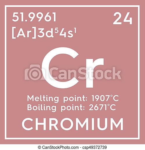Chromium Transition Metals Chemical Element Of Mendeleevs