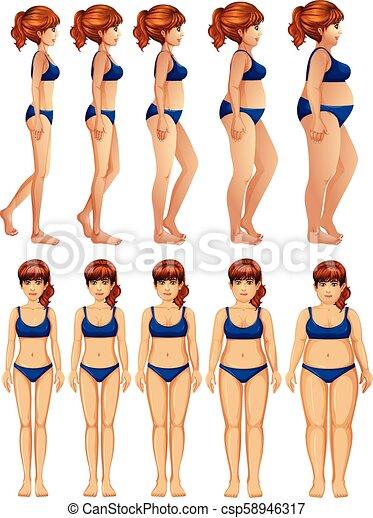 3fbb2802142990 Ciało, przód, kobieta, transformacja, bok. Ciało, kobieta ...