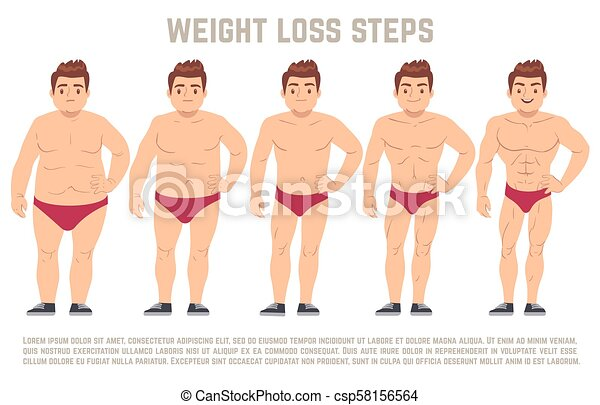 ciało, strata, ciężar, po, tłuszcz, wektor, kroki, ilustracja, człowiek, dieta, thin., samiec, przed - csp58156564