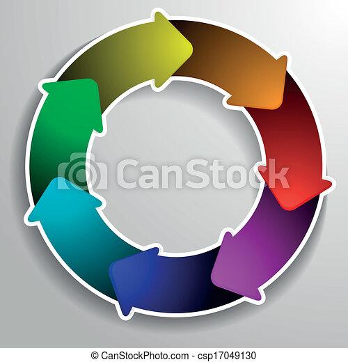 Circle diagram detailed illustration of a life cycle diagram with circle diagram csp17049130 ccuart Choice Image