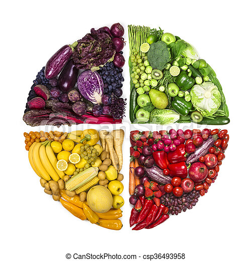 Circle of colorful fruits and vegetables - csp36493958