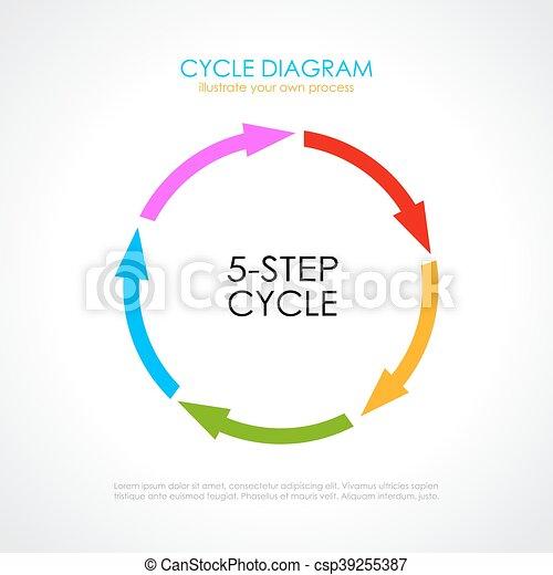 Circular arrows wheel diagram circular arrows wheel csp39255387 ccuart Choice Image