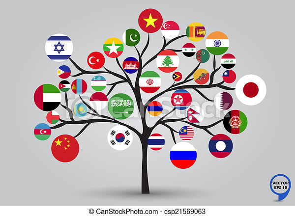 Circular flags of Asia in tree desi - csp21569063