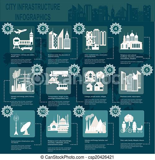 City infrastructure infographics - csp20426421