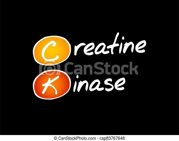CK - Creatine Kinase acronym, concept background - csp83767648