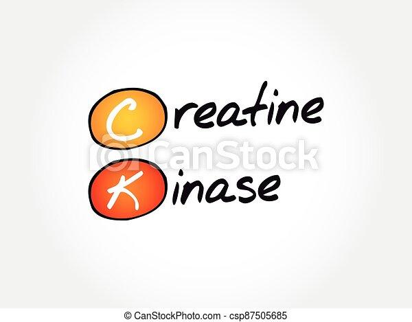 CK - Creatine Kinase acronym, concept background - csp87505685