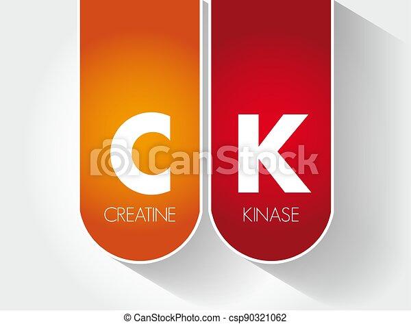 CK - Creatine Kinase acronym, medical concept background - csp90321062