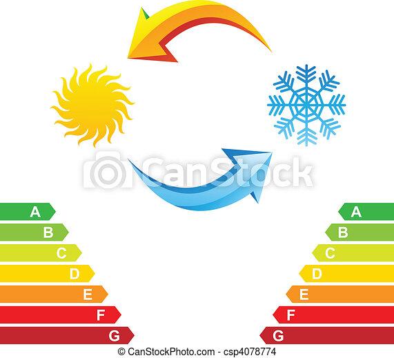Aire acondicionado y gráfico de la clase de energía - csp4078774