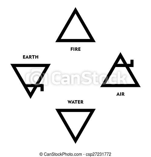 Classical Alchemy Element Symbols Classical Four Elements Symbols