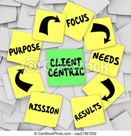 Client Centric Words Sticky Notes Diagram Mission Purpose Focus - csp21567252