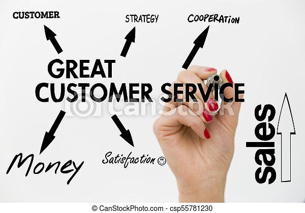 client, grand, service., gagner, clients, stratégie, diagramme, loyauté - csp55781230