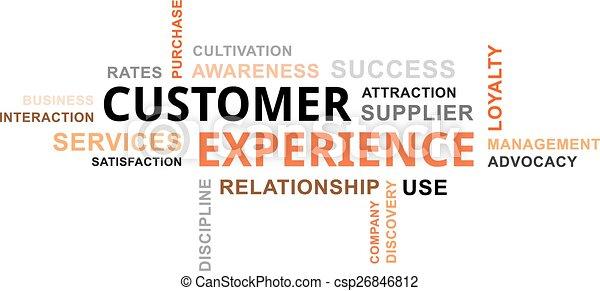 client, mot, -, nuage, expérience - csp26846812