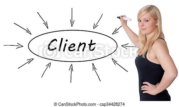 Client - csp34428274