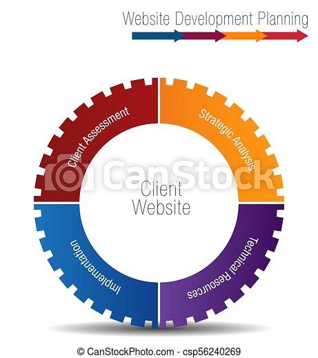 An image of a client website development planning wheel clip art client website development planning wheel chart csp56240269 ccuart Choice Image