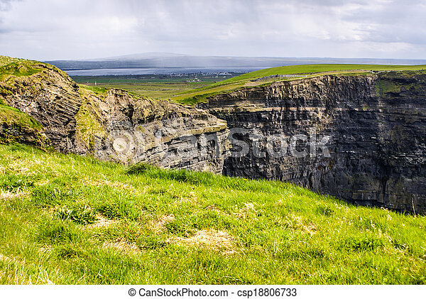 Cliffs of Moher in County Clare, Ireland - csp18806733