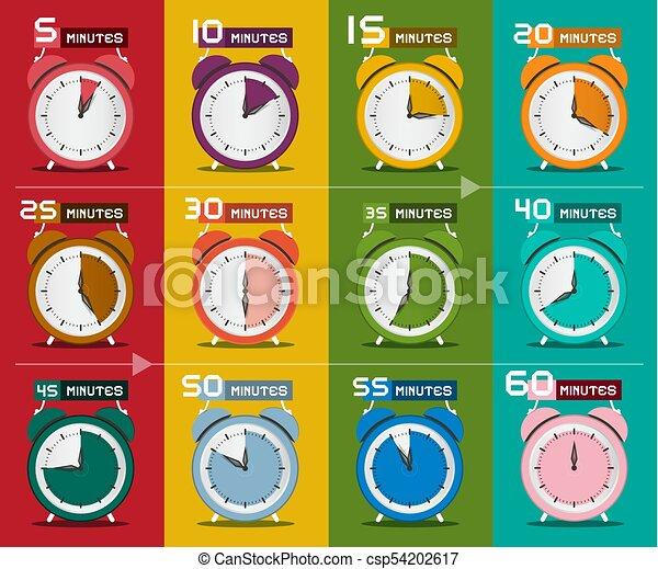 Clock Set. Five to Sixty Minutes Alarm Clock Icons. Vector. - csp54202617