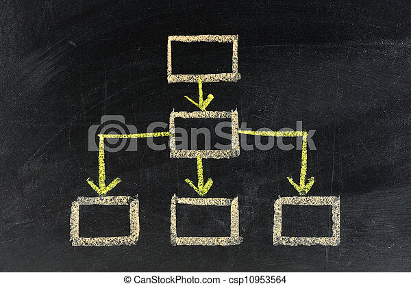 close up of stock market chart on a chalkboard - csp10953564