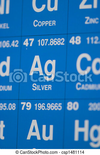 Close Up Of The Silver Symbol Photo Of A Periodic Table Focus On