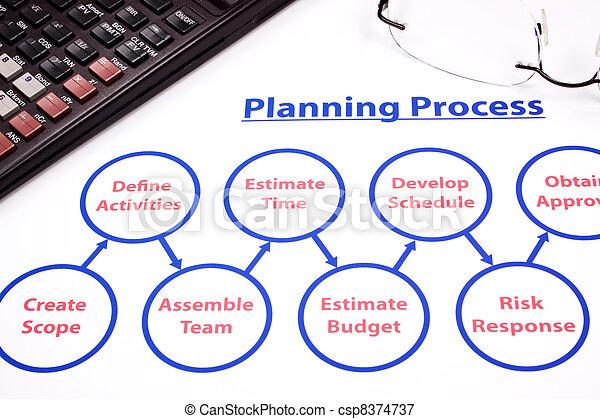 closeup, planification, organigramme, processus - csp8374737