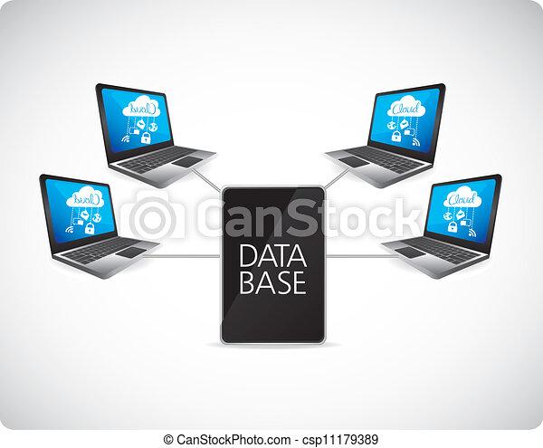 cloud computers   - csp11179389