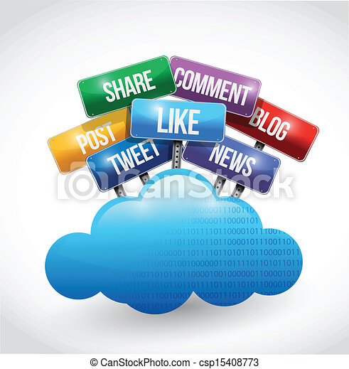 cloud computing and social media and services - csp15408773