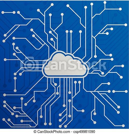 Cloud Computing Circuit - csp49981090