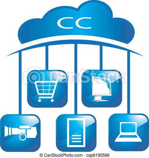Cloud Computing - csp6190566