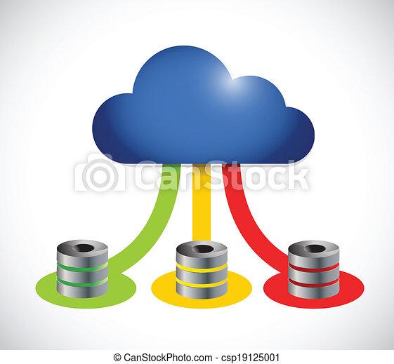 cloud computing computer servers color connection - csp19125001