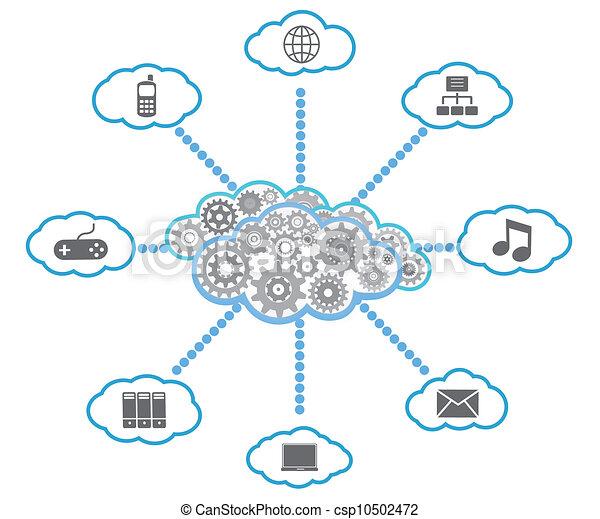 cloud computing diagram  - csp10502472