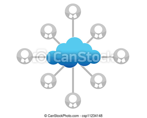 Cloud computing network diagram illustration design over white cloud computing network diagram csp11234148 ccuart Image collections