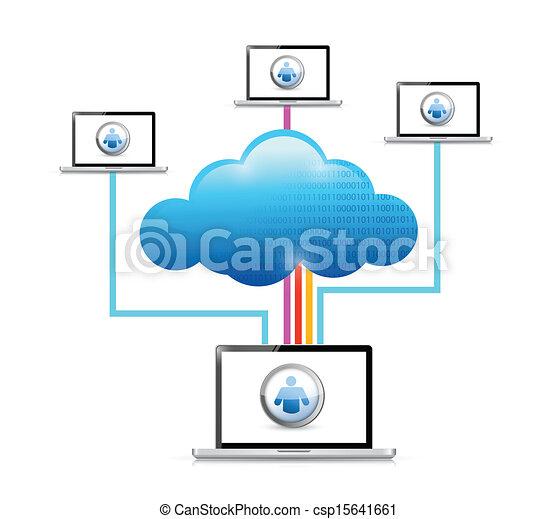 cloud computing network laptop internet connection - csp15641661