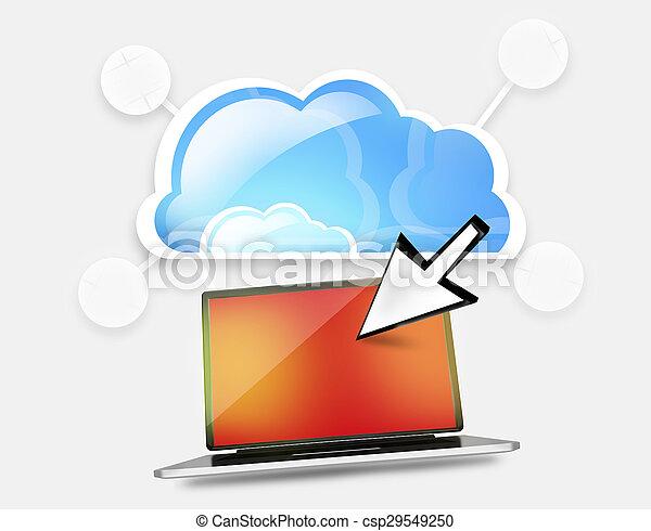 Cloud Computing - csp29549250