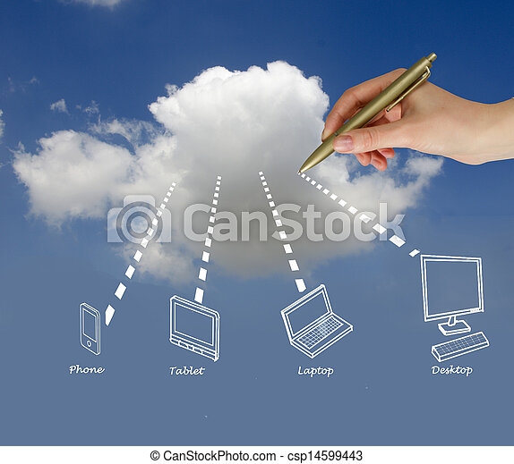 Cloud computing - csp14599443