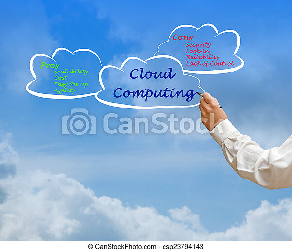Cloud Computing - csp23794143