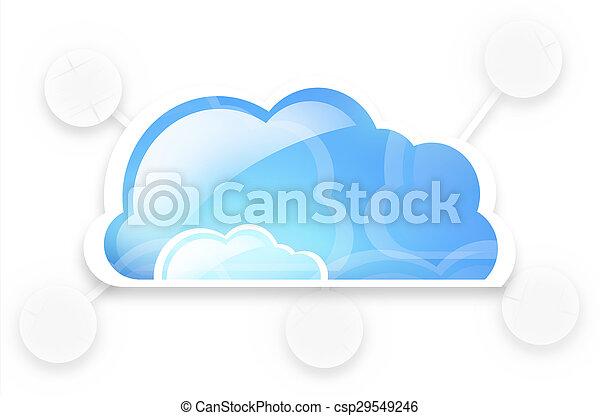 Cloud Computing - csp29549246