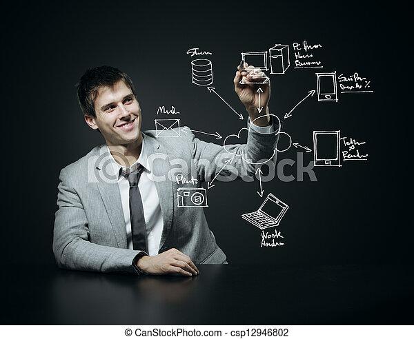 Cloud Computing - csp12946802