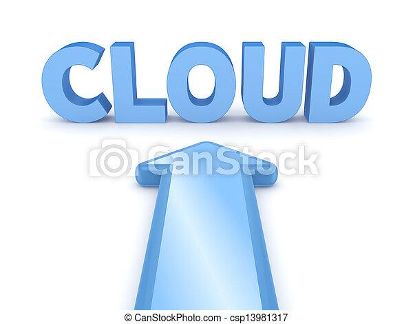 cloud., mot - csp13981317