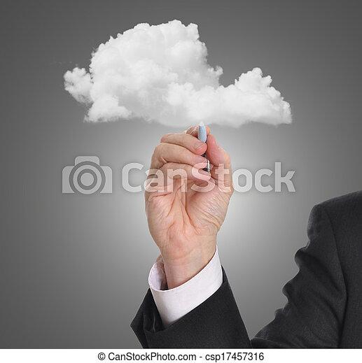 Cloud network - csp17457316