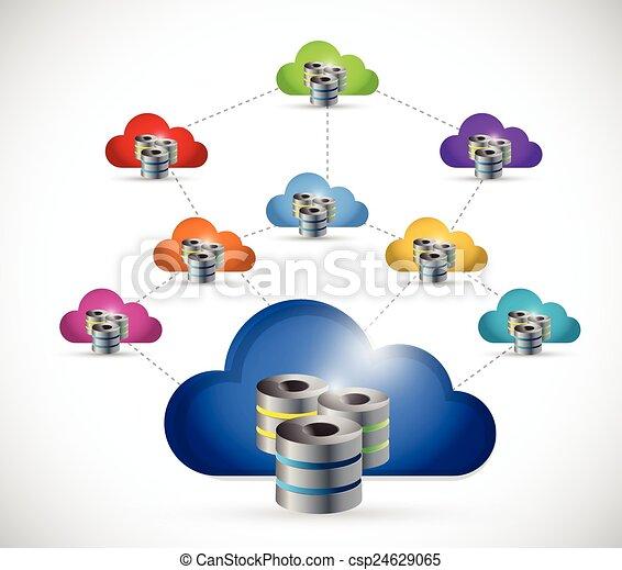 cloud server network connection  - csp24629065