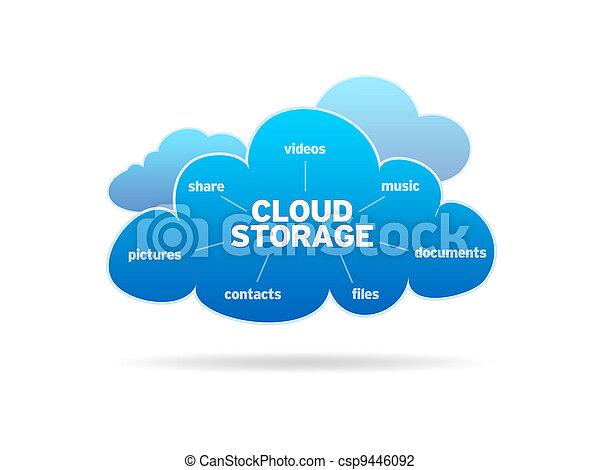 Cloud Storage - csp9446092